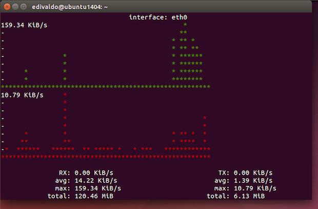 Como monitorar o consumo de sua conexão de internet a partir de um terminal Linux