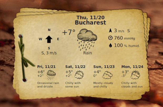 Gis Weather: um Widget de tempo altamente personalizável para seu desktop Linux
