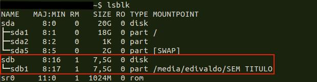Como gravar uma imagem ISO usando o Terminal