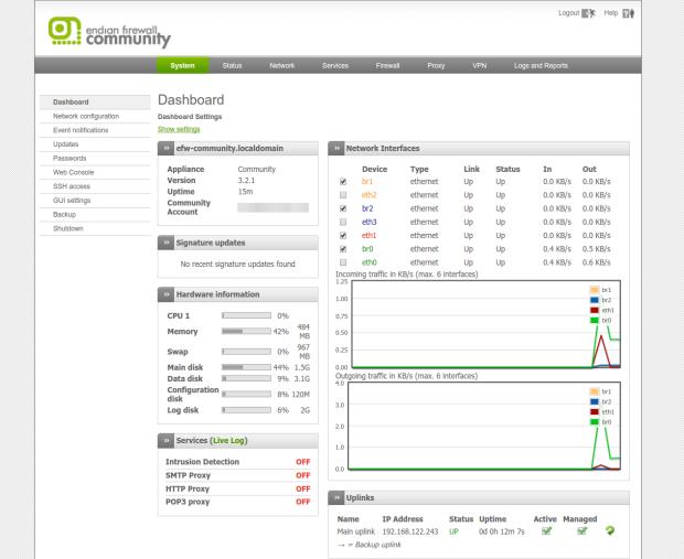 Endian 3.2.1 já está disponível para download
