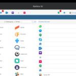 Como instalar o Rambox no Ubuntu, Debian e derivados