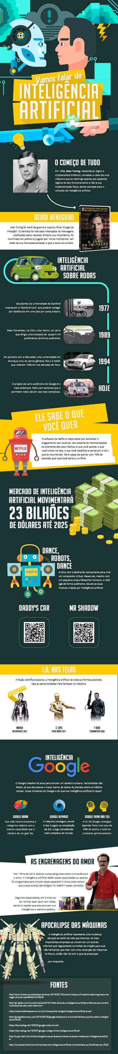 inteligencia artificial - Como instalar o jogo arcade Ri-li no Linux via Flatpak