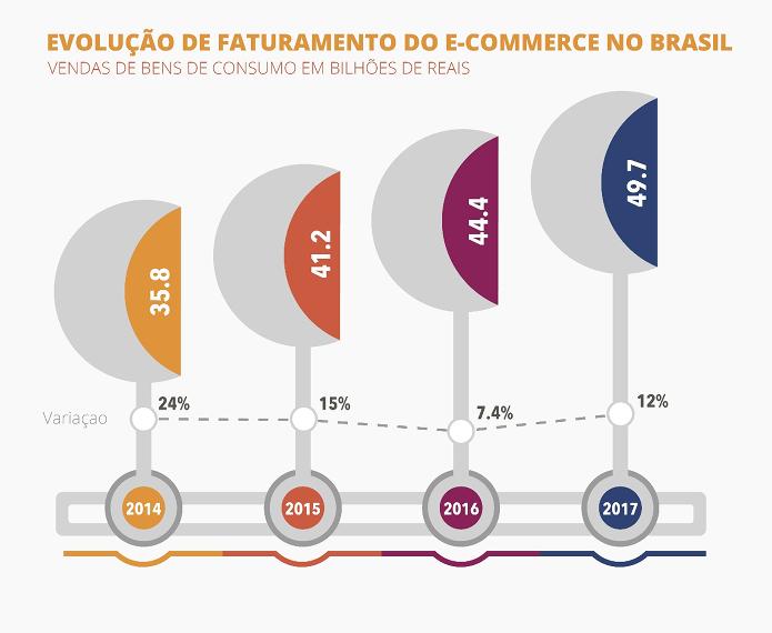 Dicas para fazer um e-commerce crescer a nível internacional