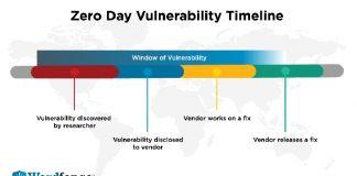 Zerodium Oferece Recompensa Por Exploits Zero-Day em Distros Linux