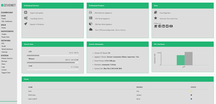 Zevenet 5.0 Community lançado - Confira as novidades e baixe