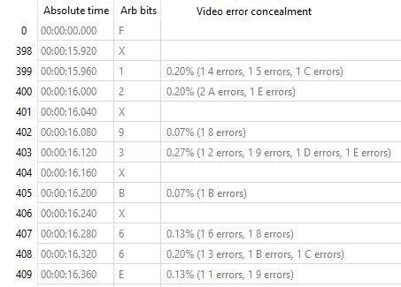 Como instalar a ferramenta DV Analyzer no Linux via Flatpak
