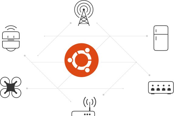 Ubuntu 16.04 LTS agora é certificado em NUCs da Intel