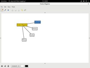 Como instalar a ferramenta de mapeamento mental Labyrinth no Linux via Flatpak