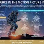 Lançada a ASWF para unir Hollywood e o software livre e de código aberto