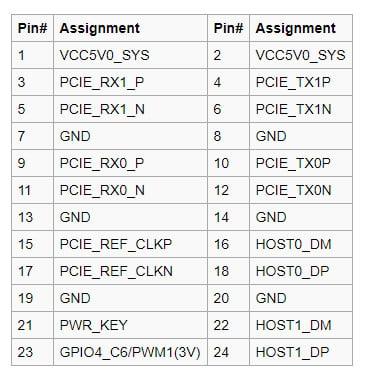 Lançado NanoPi M4 - um clone do Raspberry Pi baseado em RK3399 por U$$ 75
