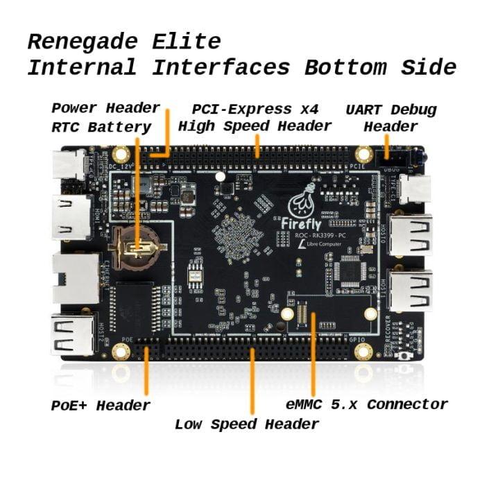 Renegade Elite oferece USB-C com DP, PCI-E x4, 4GB LPDDR4, 6 Cores
