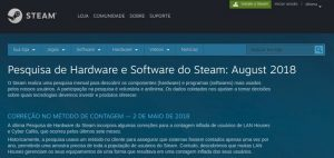 Steam Survey revelou que uso do Steam Linux chegou a 0.59% em agosto