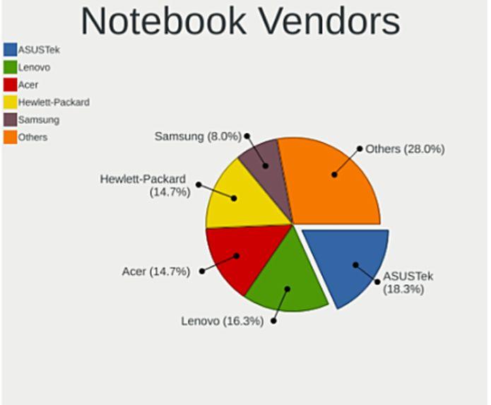 Como instalar o utilitário Hardware Probe no Linux via Flatpak