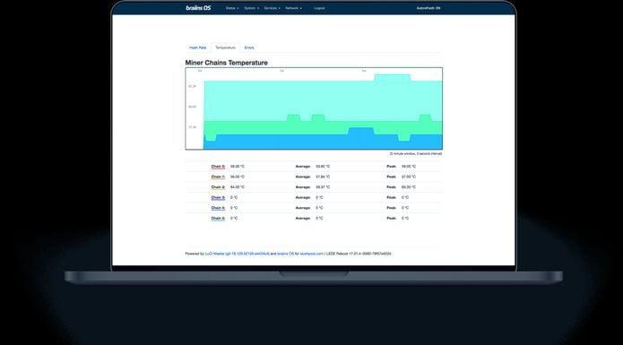 Braiins OS: um sistema operacional para mineração de criptomoedas