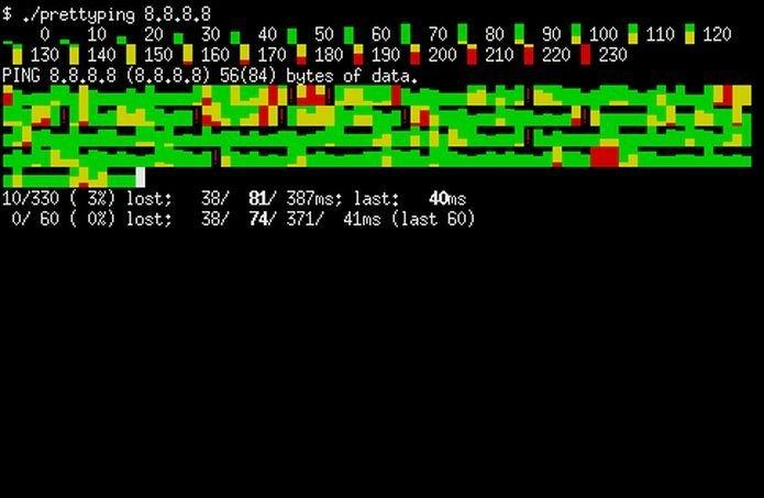 Prettyping, uma saída do comando Ping mais colorida e fácil de ler