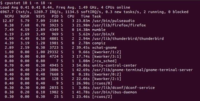 Como instalar o utilitário cpustat no Linux via Snap