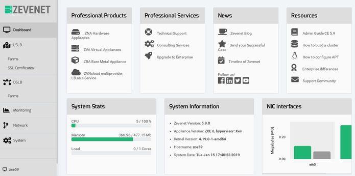 Zevenet 5.9 lançado - Confira as novidades e baixe