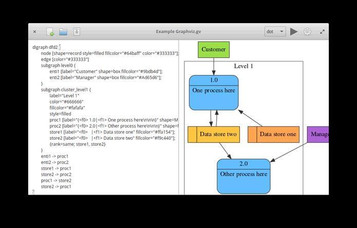 Como instalar o visualizador gráfico GraphUI no Linux via Flatpak