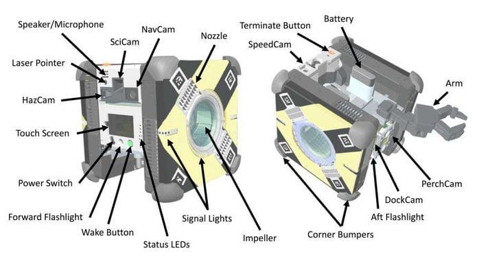 ISS recebeu mais robôs autônomos equipados com o Ubuntu