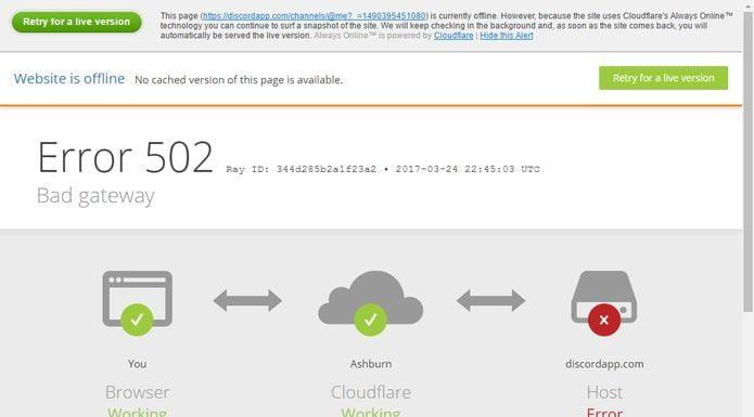 Cloudfare sofreu uma interrupção mundial! Entenda o que aconteceu
