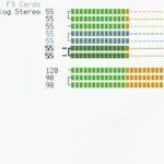 Como instalar o controlador de áudio pulsemixer no Linux via Snap