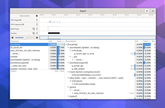 GNOME 3.34 lançado oficialmente - Confira as novidades