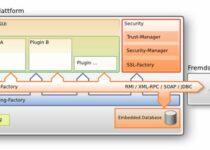 Como instalar a plataforma de aplicação Java Jameica no Linux