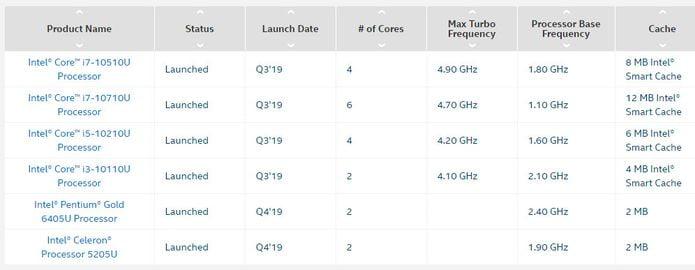 Intel completou sua linha Comet Lake com novos Pentium e Celeron