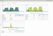 Proxmox 6.1 Mail Gateway lançado - Confira as novidades e baixe
