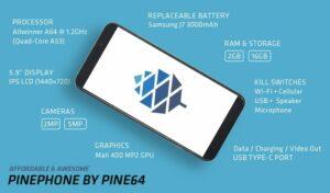 Tudo o que você precisa saber sobre o smartphone Linux PinePhone