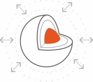Canonical anunciou o kernel contínuo para o Ubuntu da AWS