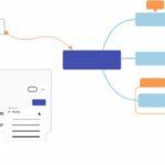 Como instalar o app de mapeamento mental XMind ZEN no Linux via Snap