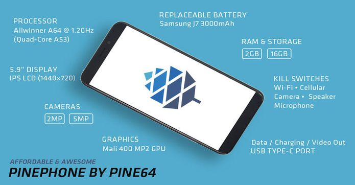 Conheça melhor o PinePhone, um telefone inteligente e aberto para todos
