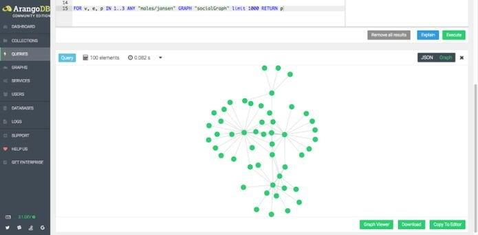 Como instalar o banco de dados ArangoDB no Linux via Snap