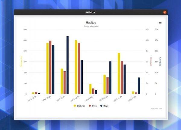 App Habits mede a distância do mouse e quantas teclas você pressiona por dia