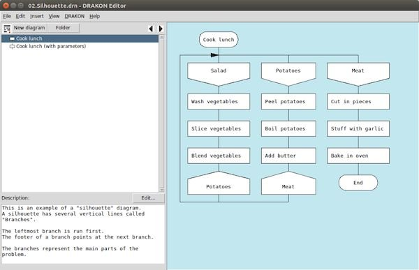 Como instalar o editor de diagramas DRAKON no Linux via Snap