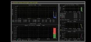 Monitorix 3.12 lançado com dois novos módulos e algumas alterações