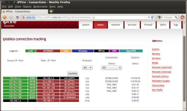 IPFire 2.25 Core 145 lançado com novas opções de monitoramento e registro