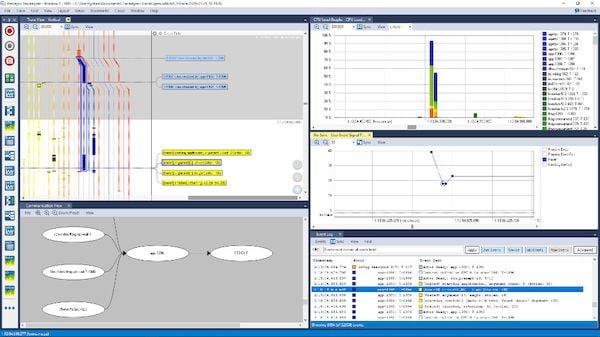 Tracealyzer 4.4 beta lançado com suporte a Linux e download gratuito