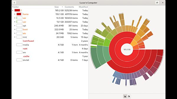Como instalar o Disk Usage Analyzer no Linux via Flatpak