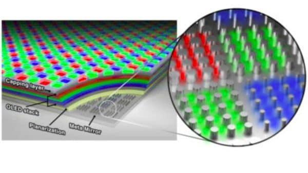 Samsung e Stanford desenvolveram OLED de 10.000 pixels por polegada