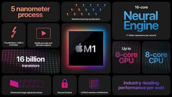 Apple anunciou seu primeiro chip ARM para MacBook, o M1
