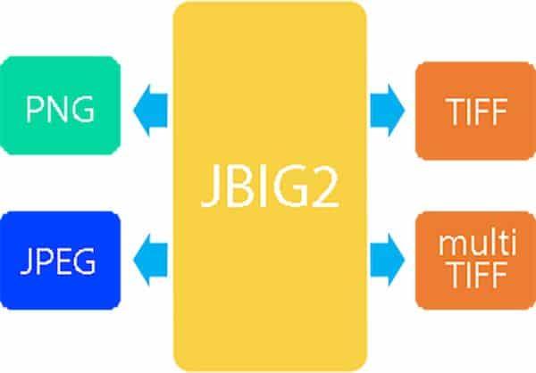 Como instalar codificador JBIG2 Encoder no Linux via Snap