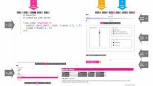 Como instalar o app de criação musical Sonic Pi no Linux via Flatpak