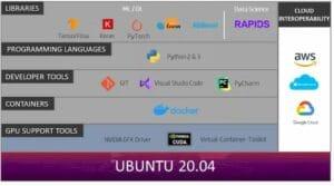 HP está lançando computadores com Ubuntu para cientistas de dados