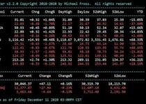 Como instalar o app de cotação de ações Quoter no Linux via Snap