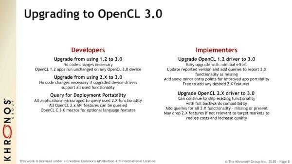 Driver da série NVIDIA 470 parece que trará suporte para OpenCL 3.0