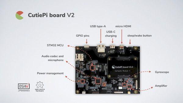 Tablet CutiePi agora é equipado com um Raspberry Pi Compute Module 4