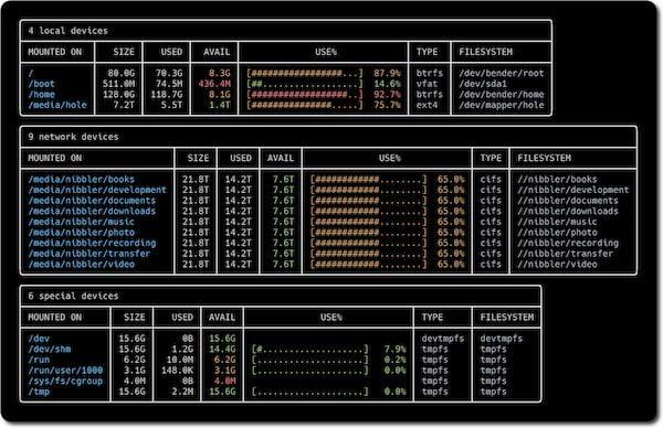 Como instalar o utilitário de espaço em disco duf no Linux via Snap