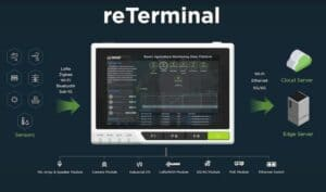reTerminal, um dispositivo Raspberry Pi CM4-powered versátil e modular